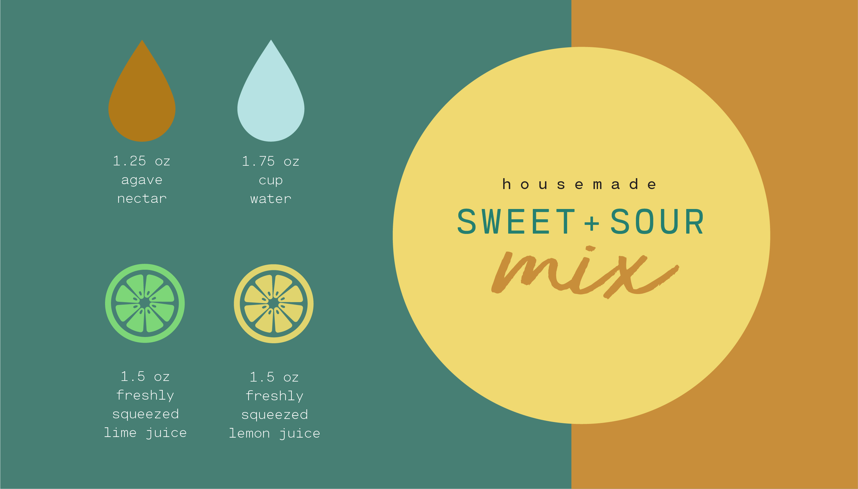Sweet and Sour Mix recipe